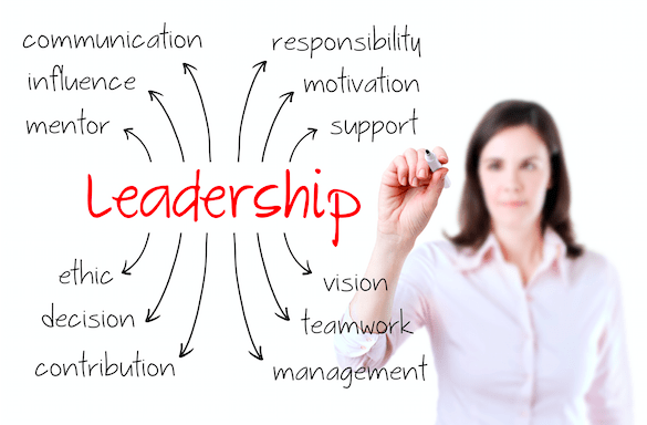 coaching en leadership