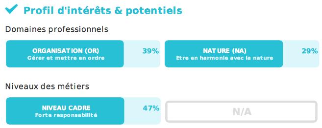 motiva-profil-interets-potentiels-coaching-nice-paris