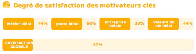 motiva-coaching-conseil-paris-nice-satisfaction
